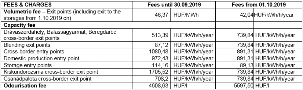Tariffs from 01 10 2019 fees and charges_3